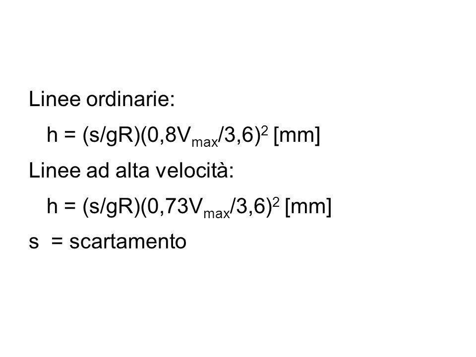 Linee ordinarie: h = (s/gR)(0,8Vmax/3,6)2 [mm] Linee ad alta velocità: h = (s/gR)(0,73Vmax/3,6)2 [mm]